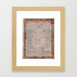 Aaron Wolf Herlingen - The Five Scrolls Ruth, Song of Songs, Ecclesiastes, Esther, and Lamentations Framed Art Print