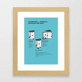 Buchbinden – Merkmale Broschur und Buch (in German) Framed Art Print