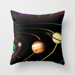 Solar System, the Sun, Planets, & Kuiper Belt by Image Editor Throw Pillow