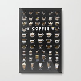Coffee Types Chart Metal Print