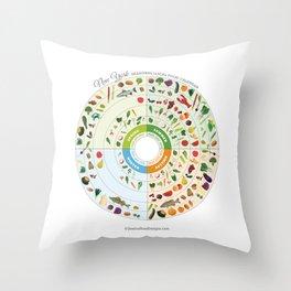 New York Seasonal Local Food Calendar Throw Pillow