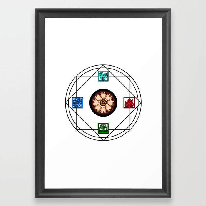 Elemental White Lotus Atlas Framed Art Print By Petcheze Society6