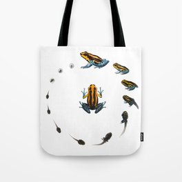 Dartfrog Tote Bag