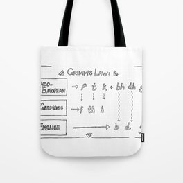 Grimm's Law Tote Bag