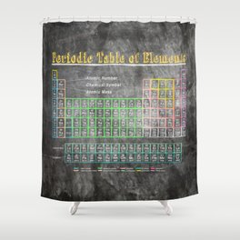 Old School Periodic Table Of Elements - Chalkboard Style Shower Curtain