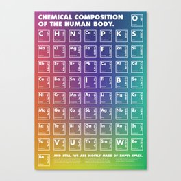 Chemical Composition of the Human Body Canvas Print