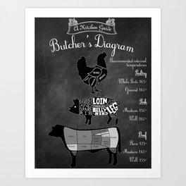 Butcher's Diagram - Kitchen Decor Art Print