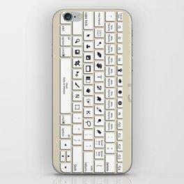 Photoshop Keyboard Shortcuts Brwn  iPhone Skin