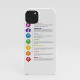 7 Chakra Poster - 16 iPhone Case