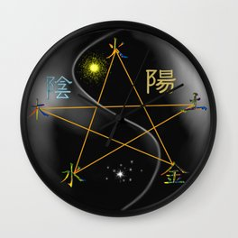Feng Shui five elements Black Wall Clock