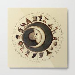 Lunar Chart 1790 Metal Print