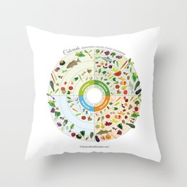 Colorado Seasonal Local Food Calendar Throw Pillow