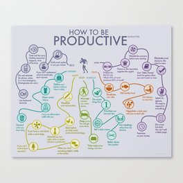How To Be Productive Canvas Print