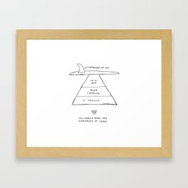 California Road Trip Hierarchy of Needs Framed Art Print