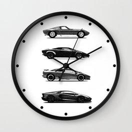 Evolution of the Bull Wall Clock