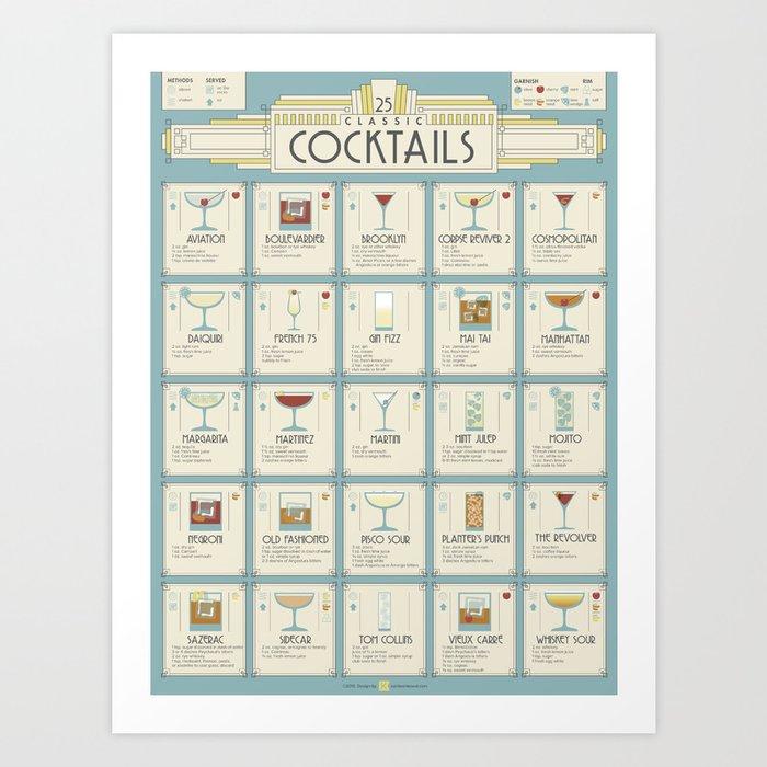 Art Deco Cocktail Recipe Poster Kunstdrucke