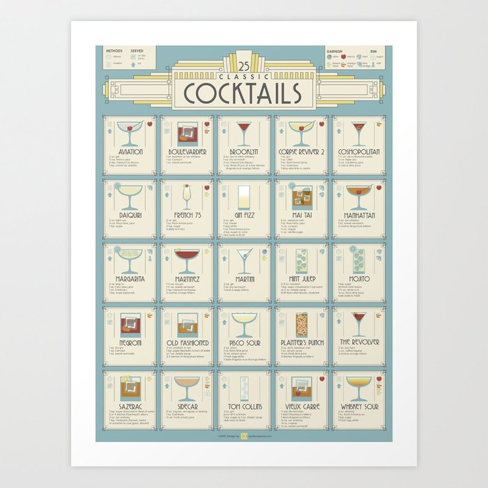 Art Deco Cocktail Recipe Poster Art Print by kathleenmkowal
