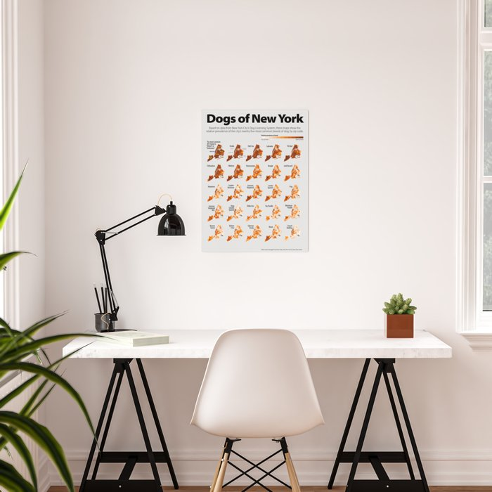 Dogs of New York Poster