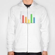 Spectrum Analysis Hoody