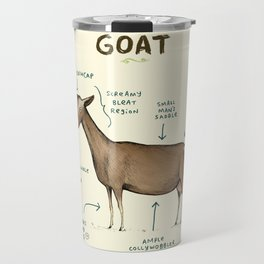 Anatomy of a Goat Travel Mug
