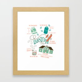 Dayton Inventors Framed Art Print