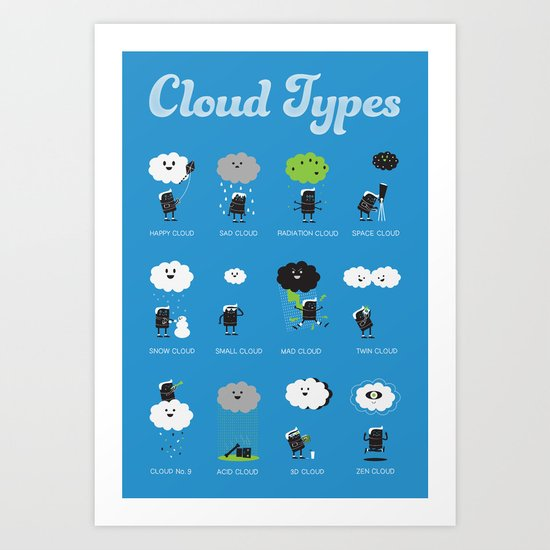 Cloud Types Art Print