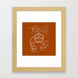 Jerk Seasoning Molecular Diagram Framed Art Print
