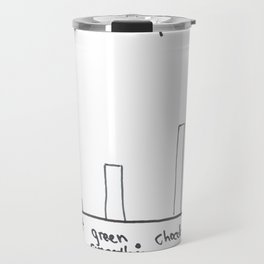 How much a pound is Travel Mug