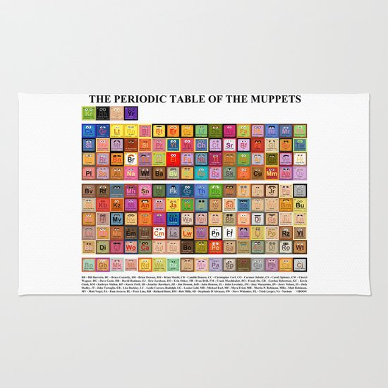 The Periodic Table of the Muppets Rug