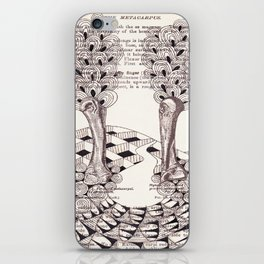 Forest of Fingers iPhone Skin