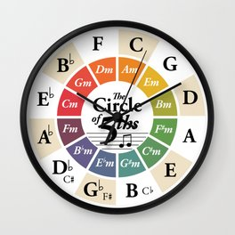 Circle of Fifths Music Theory Wheel Classical Harmony Chords Wall Clock