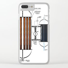 Oxychlorination Reactor Concept Clear iPhone Case