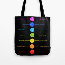 Chakra icons with respective colors, names and their powers Tote Bag