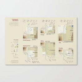 Continents' showdown (Visual Data 07) Canvas Print