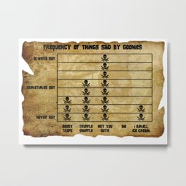 Movie Maths #2 Metal Print