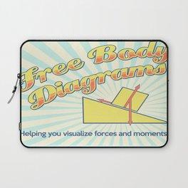 Free Body Diagram Ad Laptop Sleeve