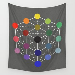 Colour cube (black point) from the Manual of the science of colour by W. Benson, 1871, Remake Wall Tapestry