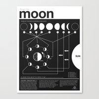 astronomy Canvas Prints featuring Phases of the Moon infographic by Nick Wiinikka