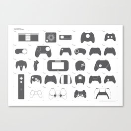 The Evolution of Video Game Controllers Canvas Print