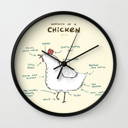 Anatomy of a Chicken Wall Clock