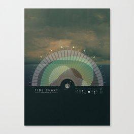 RWC Tide Chart Canvas Print