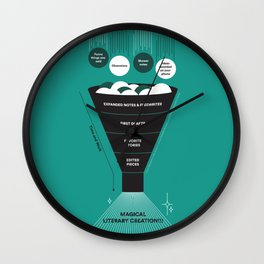 The Literary Factory Wall Clock