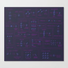 Recipes Canvas Print