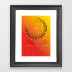Bureau Oberhaeuser Calendar 2016 orange, english Framed Art Print