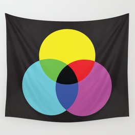 Trio Colour Synthesis Wall Tapestry