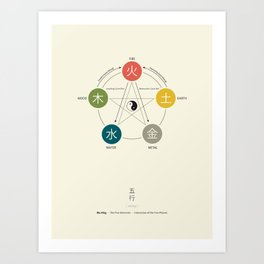 Five Elements / Phases Poster (Wu Xing) Art Print