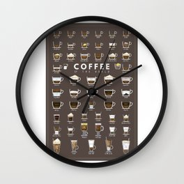 Coffee Chart Wall Clock