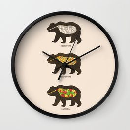 The Eating Habits of Bears Wall Clock