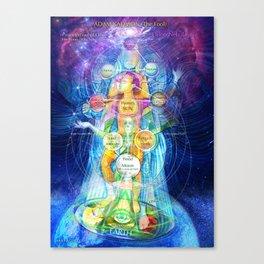 Adam Kadmon (Orion the Fool) Canvas Print