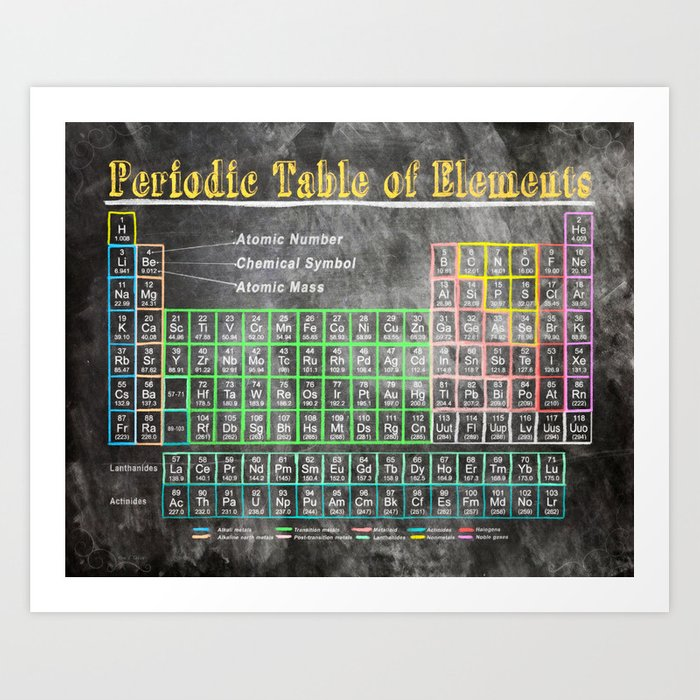 Old school periodic table of elements chalkboard style art print old school periodic table of elements chalkboard style art print urtaz Image collections